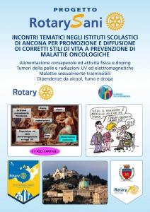 RotarySani